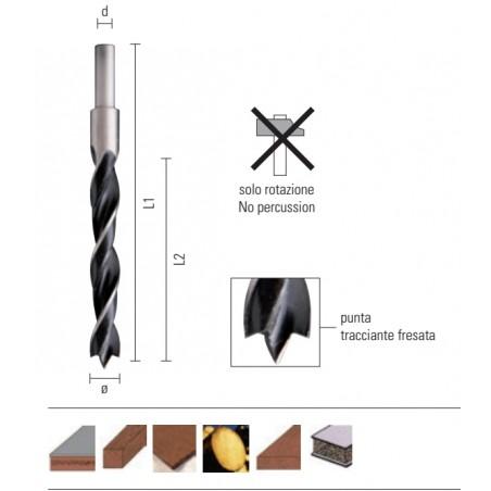 Burghiu pentru lemn - ONIX L