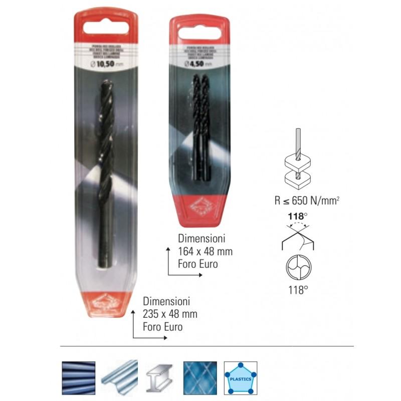 ONIX R - burghiu HSS pentru metal - ambalat blister